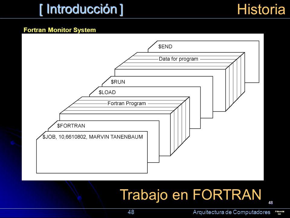 Historia Trabajo en FORTRAN [ Introducción ] Fortran Monitor System